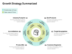 Seed Funding Pitch Deck Growth Strategy Summarized Ppt Ideas Visuals PDF