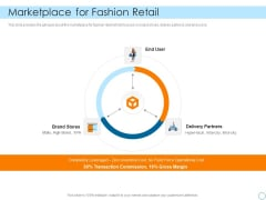 Seed Funding Pitch Deck Marketplace For Fashion Retail Guidelines PDF