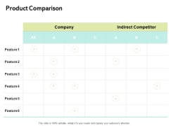Seed Funding Pitch Deck Product Comparison Ppt Layouts Shapes PDF