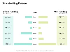 Seed Funding Pitch Deck Shareholding Pattern Ppt Slides PDF
