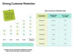 Seed Funding Pitch Deck Strong Customer Retention Ppt Infographic Template Themes PDF