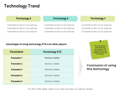 Seed Funding Pitch Deck Technology Trend Ppt Ideas Template PDF