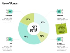 Seed Funding Pitch Deck Use Of Funds Ppt Gallery Brochure PDF