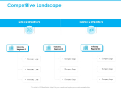 Seed Growth Investing Competitive Landscape Ppt PowerPoint Presentation Summary Design Inspiration