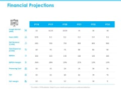 Seed Growth Investing Financial Projections Ppt PowerPoint Presentation Portfolio Design Templates