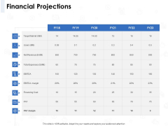 Seed Investment Financial Projections Ppt Infographics Inspiration PDF