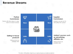 Seed Investment Revenue Streams Ppt Infographics Graphics Template PDF