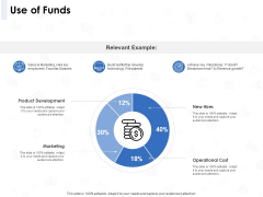 Seed Investment Use Of Funds Ppt Slides Picture PDF