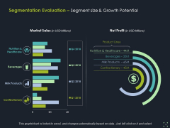 Segmentation Evaluation Segment Size And Growth Potential Ppt PowerPoint Presentation Pictures Microsoft