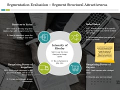 Segmentation Evaluation Segment Structural Attractiveness Ppt PowerPoint Presentation Gallery Infographic Template