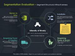 Segmentation Evaluation Segment Structural Attractiveness Ppt PowerPoint Presentation Icon Elements