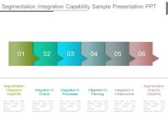 Segmentation Integration Capability Sample Presentation Ppt