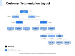 Segmentation Of B2B Markets Customer Segmentation Layout Ppt PowerPoint Presentation Layouts Visuals PDF