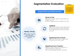 Segmentation Of B2B Markets Segmentation Evaluation Substitutes Ppt PowerPoint Presentation Icon Deck PDF