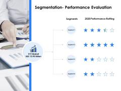 Segmentation Of B2B Markets Segmentation Performance Evaluation Ppt PowerPoint Presentation Inspiration Background Images PDF
