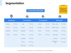 Segmentation Of B2B Markets Segmentation Ppt PowerPoint Presentation Slides Outline PDF
