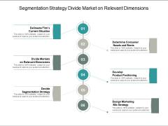 Segmentation Strategy Divide Market On Relevant Dimensions Ppt PowerPoint Presentation Gallery Demonstration