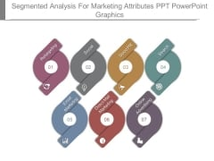 Segmented Analysis For Marketing Attributes Ppt Powerpoint Graphics