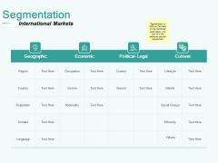 Segmenting User Market Segmentation Cultural Ppt PowerPoint Presentation Pictures Graphics Template PDF