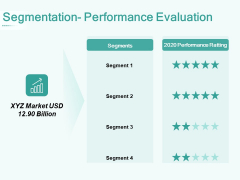 Segmenting User Market Segmentation Performance Evaluation Ppt PowerPoint Presentation Pictures Ideas PDF