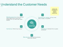 Segmenting User Market Understand The Customer Needs Ppt PowerPoint Presentation Infographics Demonstration PDF
