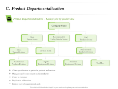 Select Of Organizational Model That Supports Your Strategy C Product Departmentalization Ppt Pictures Icons PDF
