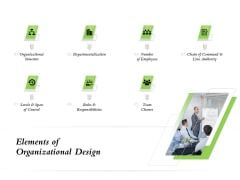 Select Of Organizational Model That Supports Your Strategy Elements Of Organizational Design Background PDF