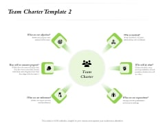 Select Of Organizational Model That Supports Your Strategy Team Charter Template Objectives Structure PDF