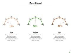 selecting appropriate distribution channel new product dashboard ppt summary maker pdf