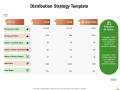 Selecting Appropriate Distribution Channel New Product Distribution Strategy Template Summary PDF