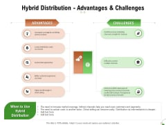 Selecting Appropriate Distribution Channel New Product Hybrid Distribution Advantages And Challenges Topics PDF
