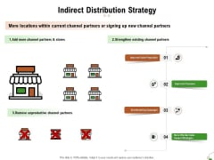 Selecting Appropriate Distribution Channel New Product Indirect Distribution Strategy Rules PDF