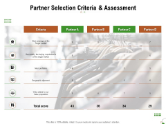 Selecting Appropriate Distribution Channel New Product Partner Selection Criteria And Assessment Mockup PDF