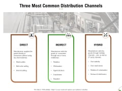 Selecting Appropriate Distribution Channel New Product Three Most Common Distribution Channels Brochure PDF