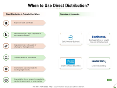 Selecting Appropriate Distribution Channel New Product When To Use Direct Distribution Mockup PDF