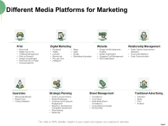 Selecting Media Outlets Different Media Platforms For Marketing Ppt Layouts Aids PDF