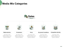Selecting Media Outlets Media Mix Categories Ppt Summary Outfit PDF