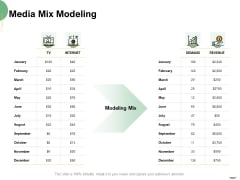 Selecting Media Outlets Media Mix Modeling Ppt Slides Background Designs PDF