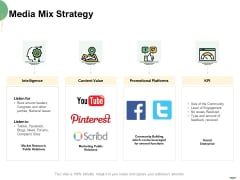 Selecting Media Outlets Media Mix Strategy Ppt Model Vector PDF