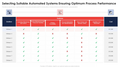 Selecting Suitable Automated Systems Ensuring Optimum Process Performance Template PDF