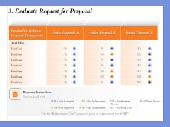 Selecting The Right Channel Strategy 3 Evaluate Request For Proposal Ppt PowerPoint Presentation File Mockup PDF