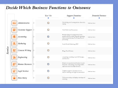 Selecting The Right Channel Strategy Decide Which Business Functions To Outsource Themes PDF