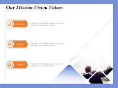 Selecting The Right Channel Strategy Our Mission Vision Values Ppt PowerPoint Presentation Gallery Styles PDF