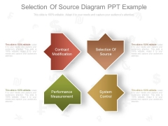 Selection Of Source Diagram Ppt Example