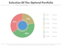 Selection Of The Optimal Portfolio Ppt Slides