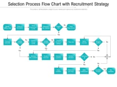 Selection Process Flow Chart With Recruitment Strategy Ppt PowerPoint Presentation Portfolio Background Image PDF