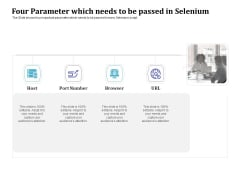 Selenium Automation Testing Four Parameter Which Needs To Be Passed In Selenium Ppt Pictures Ideas PDF