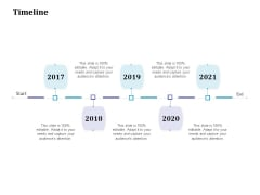 Selenium Automation Testing Timeline Ppt Pictures Graphics PDF