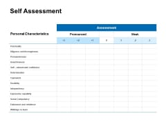 Self Assessment Assertiveness Ppt PowerPoint Presentation Pictures Slide