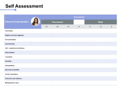 Self Assessment Ppt PowerPoint Presentation Show Slide Download